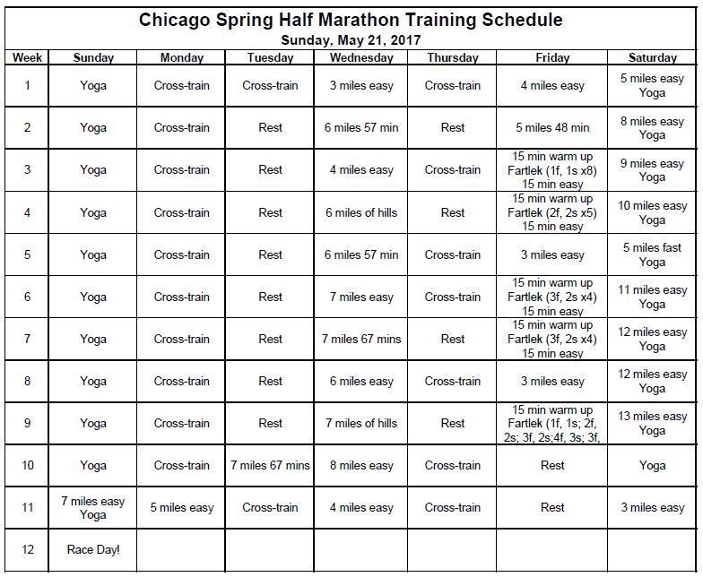 half-training-plan