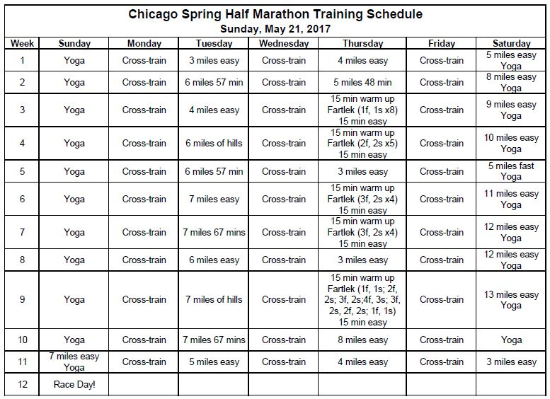 Updated Half Marathon Schedule_3.27.17.JPG
