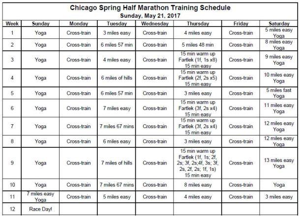 Updated Half Marathon Schedule_3.27.17.JPG